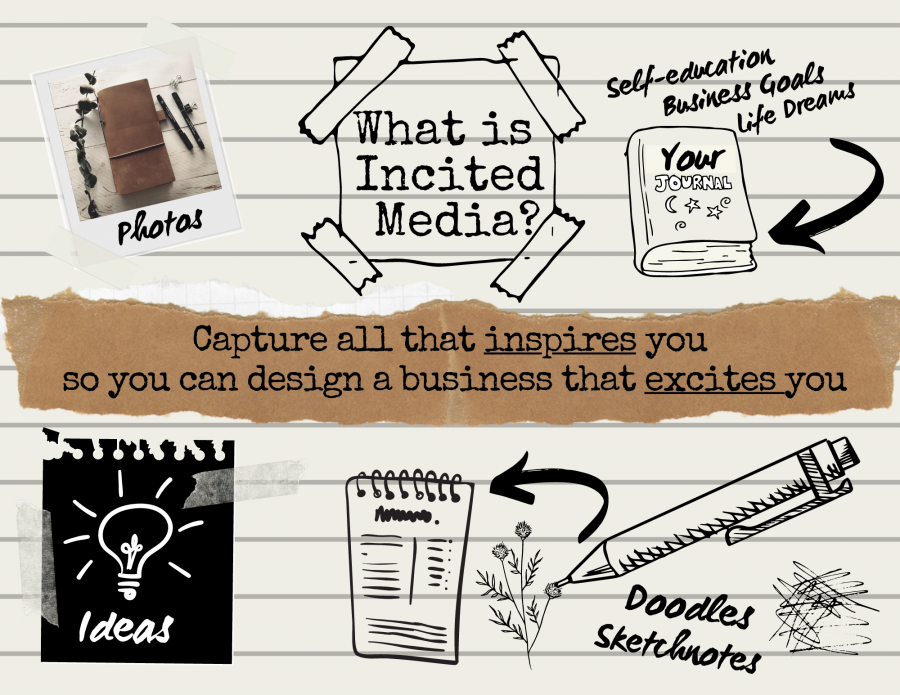 What is incited media?