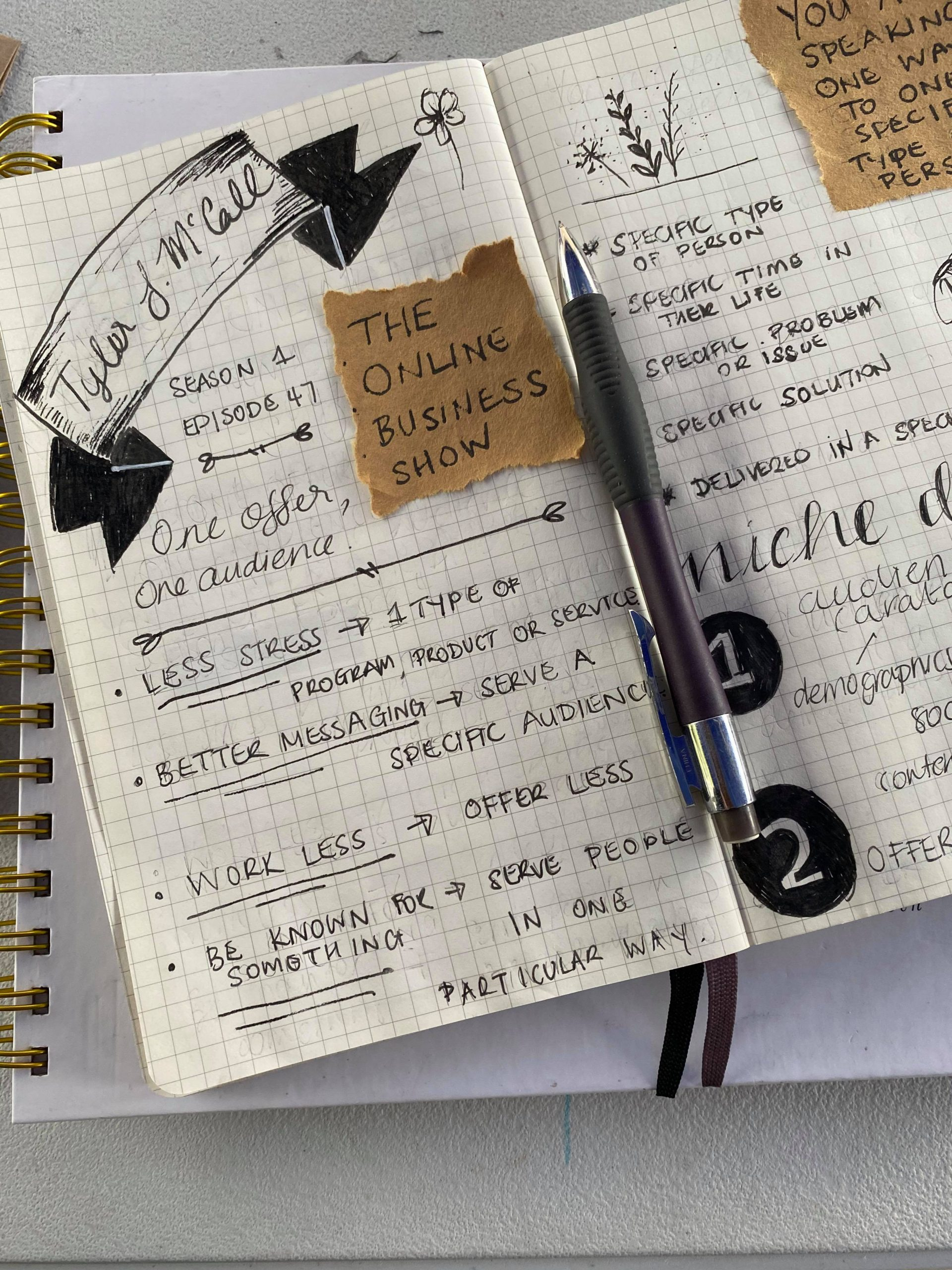 COMMONPLACE BOOK IDEAS